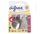 difrax kers soft 1 2 3 flessenspenen