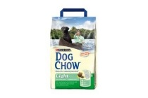 dog chow hondenvoeding