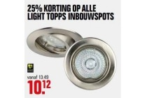 light topps inbouwspots