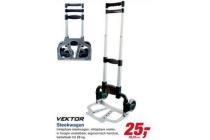 vektor steekwagen