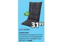 jutlandia jaungyden nu voor maar eur31 49