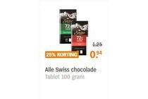 alle swiss chocolade