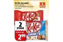 kit kat chocolade