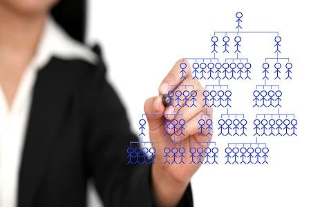 Eén manier van leidinggeven? - Leiderschapsstijlen kunnen situatieafhankelijk zijn