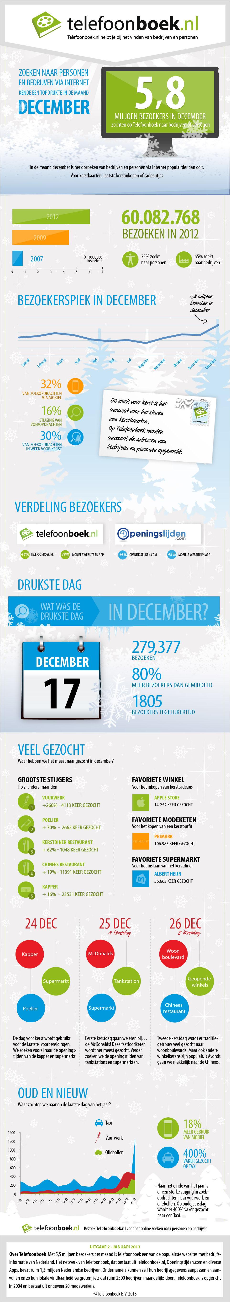 Infographic_Telefoonboek_2_cs5