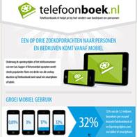 infographic-mobiel-gebruik-telefoonboek-stijgt