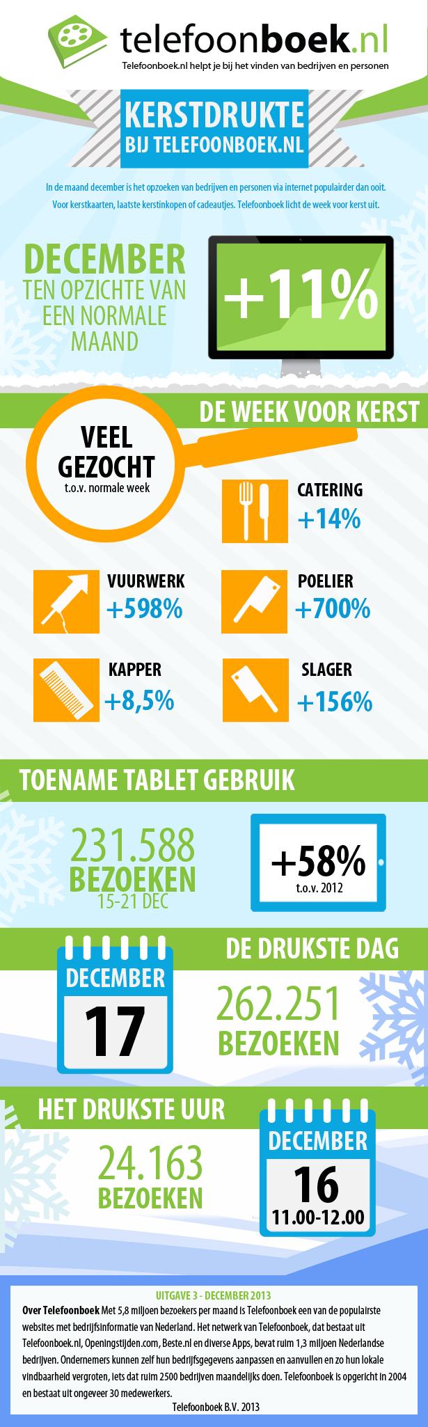 infographic-kerstdrukte