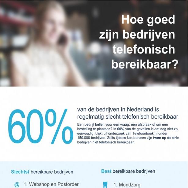 infographic-telefonische-bereikbaarheid-mkb