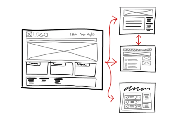 Tips voor uw website: hét online visitekaartje van uw bedrijf