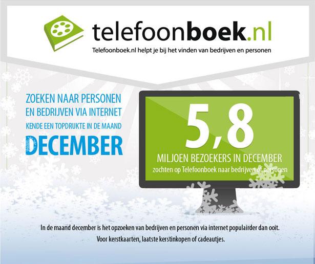 Miljoen extra bezoekers in december, topdrukte Telefoonboek.nl