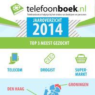 Infographic: Telefoonboek in 2014