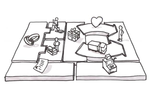 Een goed ondernemingsplan met het Business Canvas Model