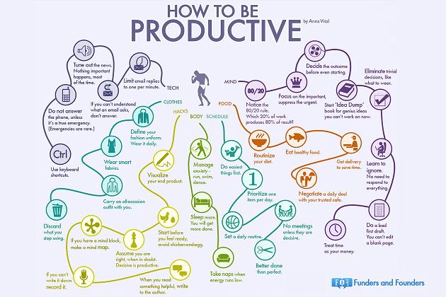 Boost uw productiviteit