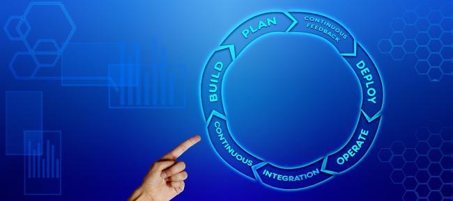 Een ultieme klantbeleving bieden is erg belangrijk voor uw klanttevredenheid.