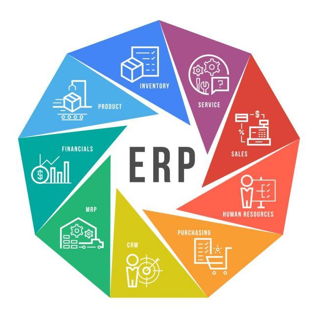 ERP-systemen selecteren: wat is belangrijk om op te letten