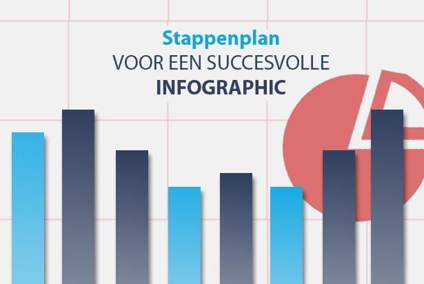 In 6 stappen een succesvolle infographic: zo doet u dat