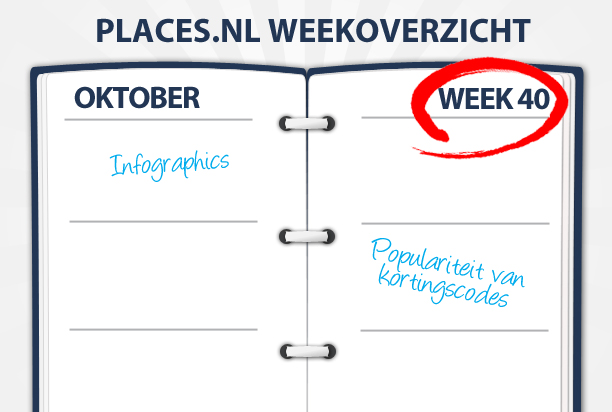 Week 42: Kortingscodes, infographics en brandpreventie
