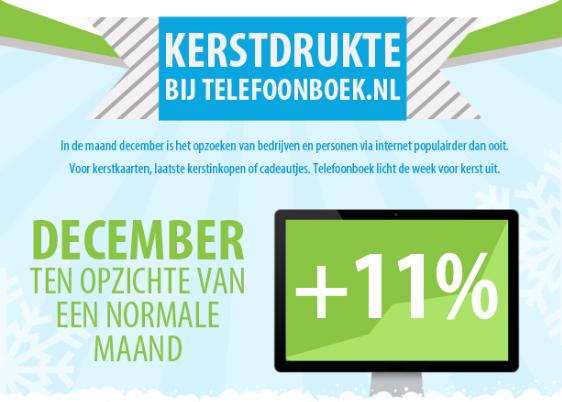 Infographic: Kerstdrukte bij Telefoonboek.nl