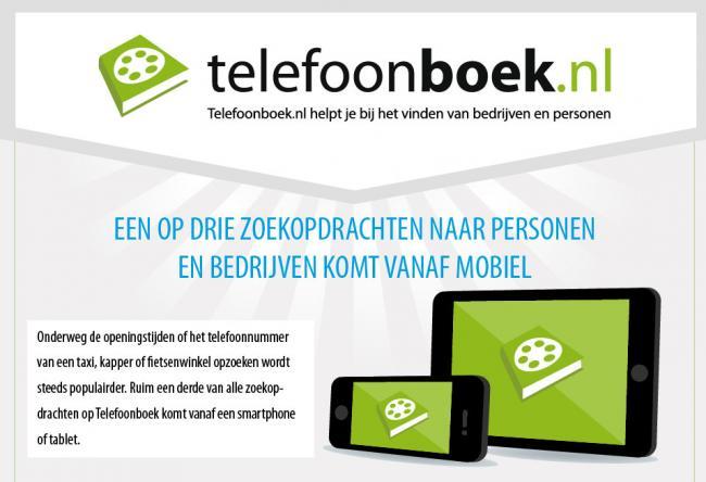 Infographic: grote groei mobiel gebruik Telefoonboek