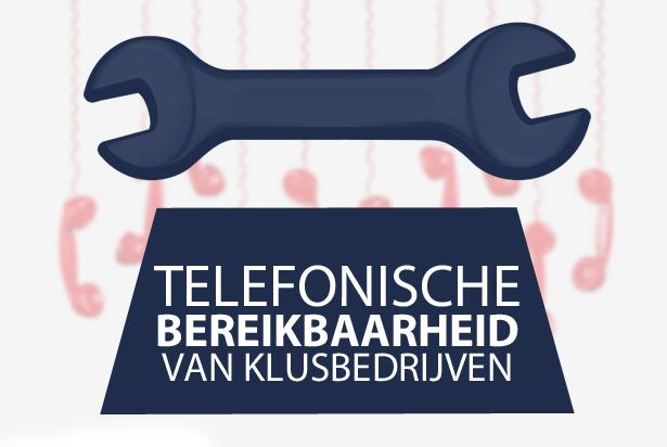 Klusbedrijven voor 68% telefonisch onbereikbaar