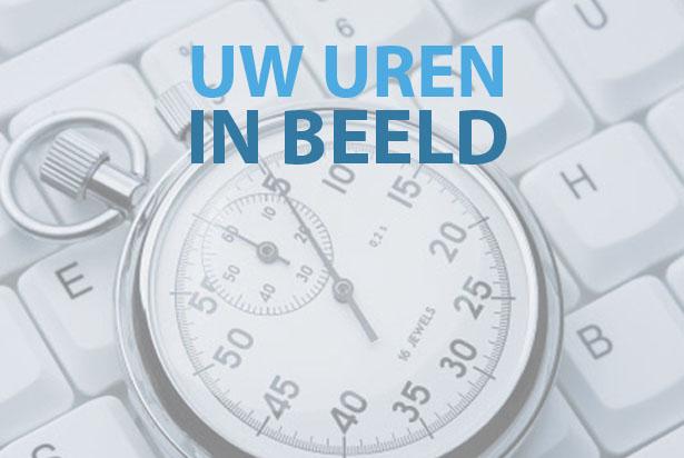 Uw uren in beeld: besteed uw tijd efficiënter!