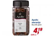 apollo steranijs