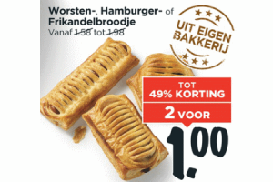worsten  hamburger  of frikandelbroodje