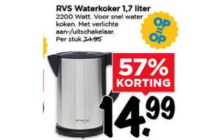rvs waterkoker